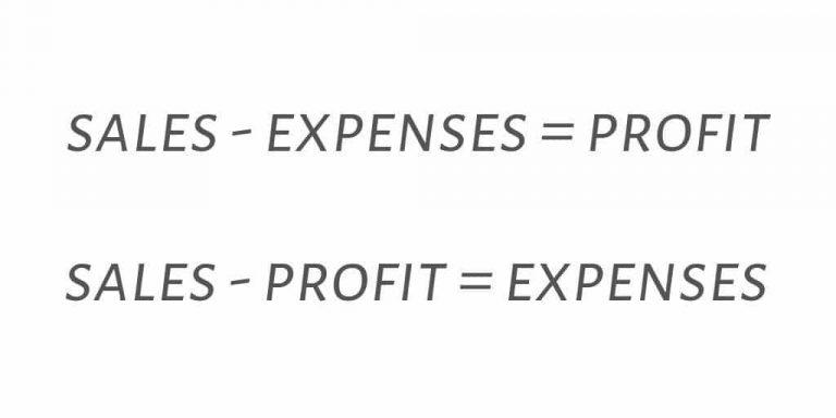 profit first formula